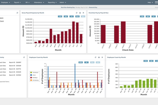 Payroll Dashboard with Analytic tiles